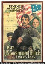 U.S. Government War Bonds Poster