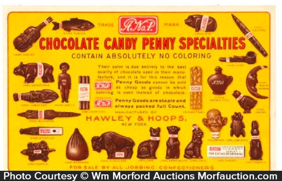 Chocolate Candy Penny Specialties Postcard